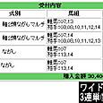 2013/04/27 京都12R