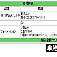 2013/04/28 福島9R