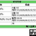 2013/08/18 新潟10R
